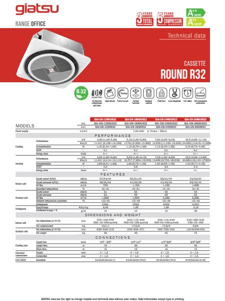 Giatsu Round R32 techninė specifikacija EN